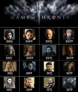 Game of Thrones - MBTI