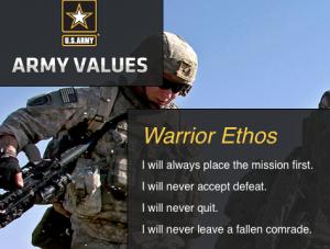 US Army Warrior Ethos